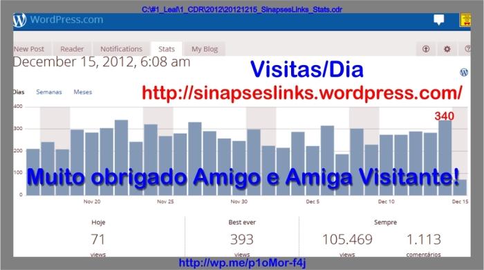 20121215_SinapsesLinks_Stats