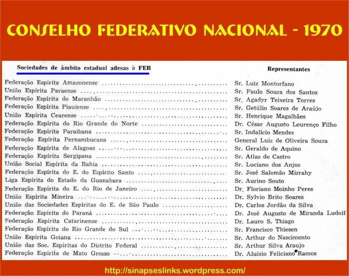 20130503_Conselho_Federativo_Nacional