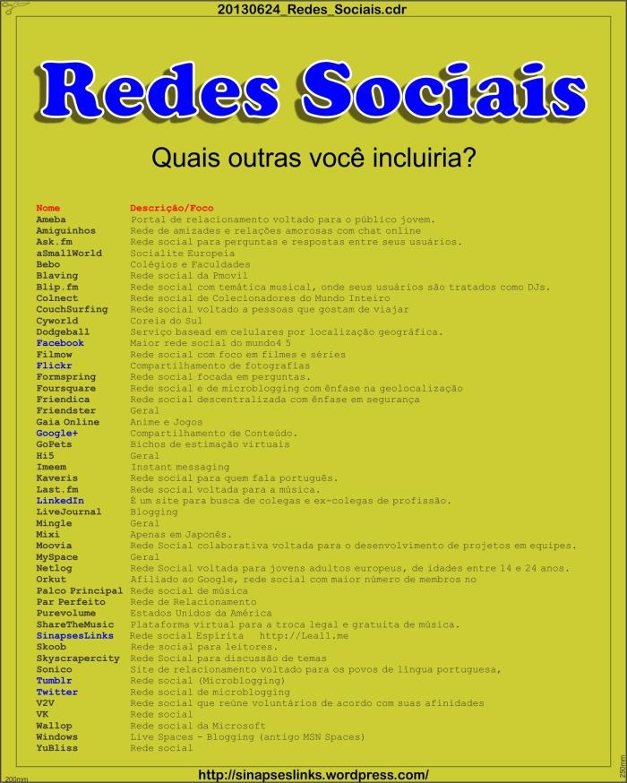 20130624_Redes_Sociais