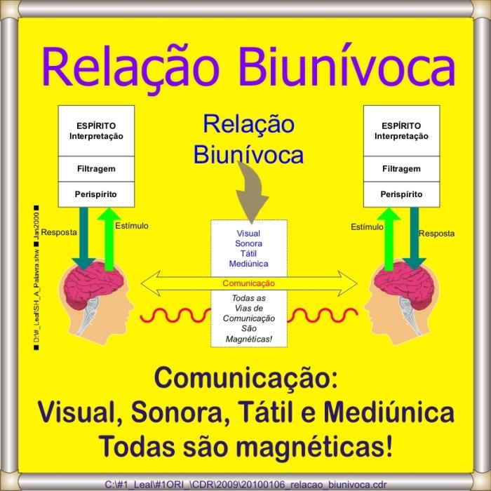 20100106_relacao_biunivoca