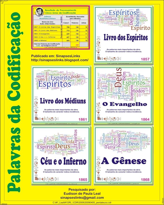 20090405_pentateuco