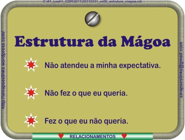 20110331_re00_estrutura_magoa