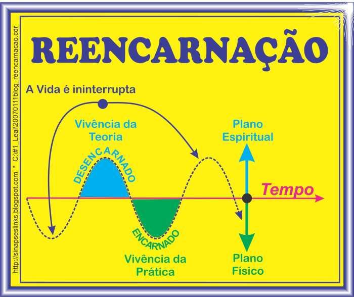 20070111blog_reencarnacao2