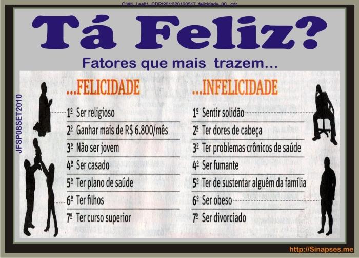 20120517_felicidade_Tá_Feliz