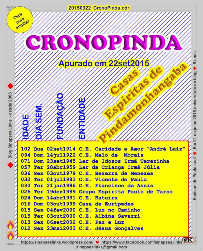 20150922_CronoPinda