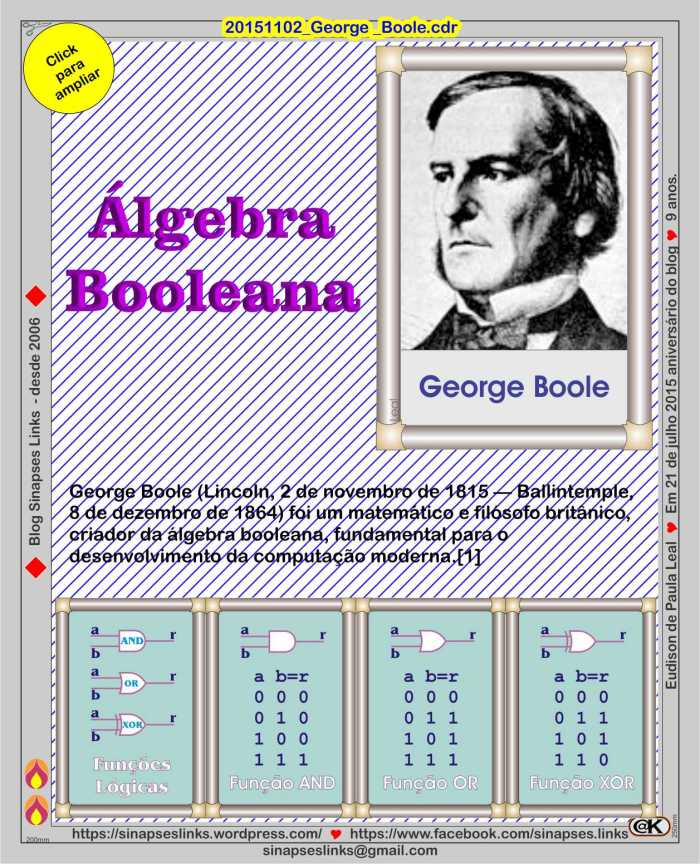 20151102_George _Boole